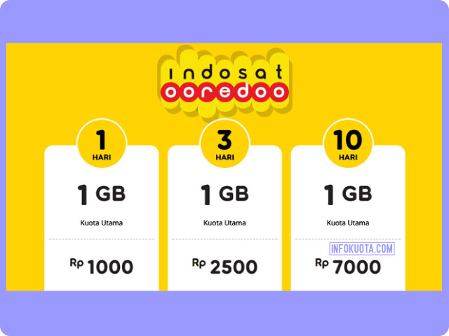 Cara Daftar Paket 1000 1GB Indosat Via MyIM3