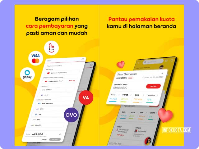 Cara Kirim Pulsa Indosat Ke Telkomsel lewat Mym3